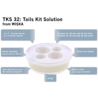 WISKA TKS32 - 32mm IP66 Tail Kit insert with strain relief