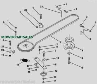 WeedEater WEX1236A WEX12B36B Kevlar Transmission Drive Belt Fits Weedeater Ride On Lawn Mowers Replaces 126520, 124525X, 532124525
