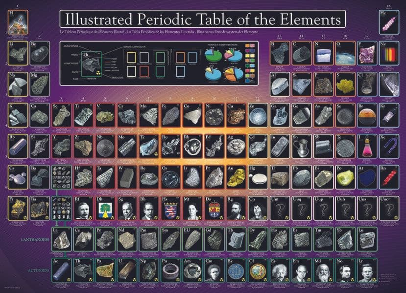Illustrated Periodic Table of Elements - 1000 Pieces